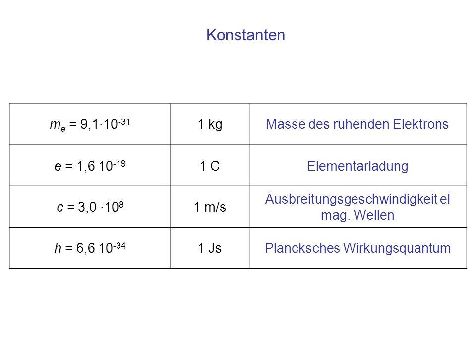 Konstanten m e = 9,1·10 -31 1 kgMasse des ruhenden Elektrons e = 1,6 10 -19 1 CElementarladung c = 3,0 ·10 8 1 m/s Ausbreitungsgeschwindigkeit el mag.