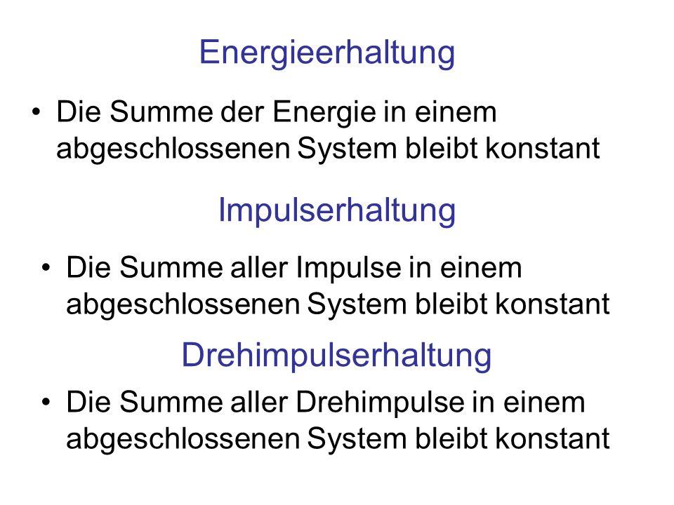 Impulserhaltung Die Summe aller Impulse in einem abgeschlossenen System bleibt konstant Drehimpulserhaltung Die Summe aller Drehimpulse in einem abgeschlossenen System bleibt konstant Energieerhaltung Die Summe der Energie in einem abgeschlossenen System bleibt konstant
