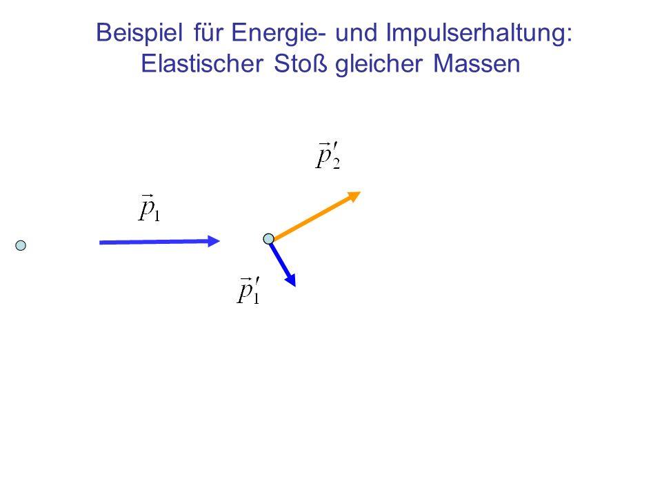 Beispiel für Energie- und Impulserhaltung: Elastischer Stoß gleicher Massen