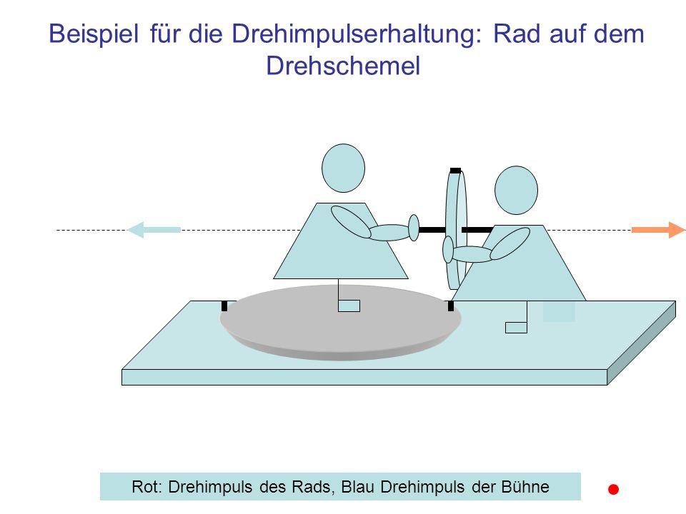 Rot: Drehimpuls des Rads, Blau Drehimpuls der Bühne Beispiel für die Drehimpulserhaltung: Rad auf dem Drehschemel