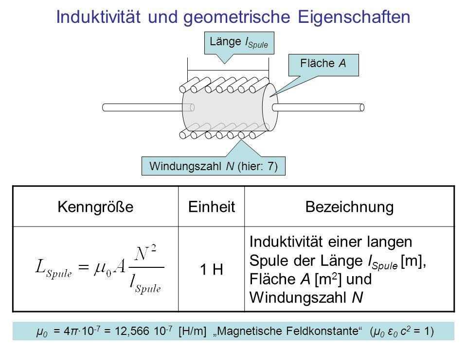 KenngrößeEinheitBezeichnung 1 H Induktivität einer langen Spule der Länge l Spule [m], Fläche A [m 2 ] und Windungszahl N Induktivität und geometrisch