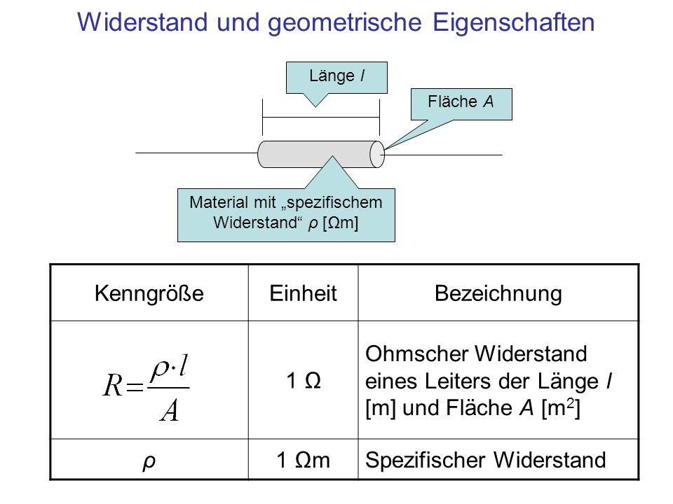 KenngrößeEinheitBezeichnung 1 Ohmscher Widerstand eines Leiters der Länge l [m] und Fläche A [m 2 ] ρ1 mSpezifischer Widerstand Widerstand und geometr
