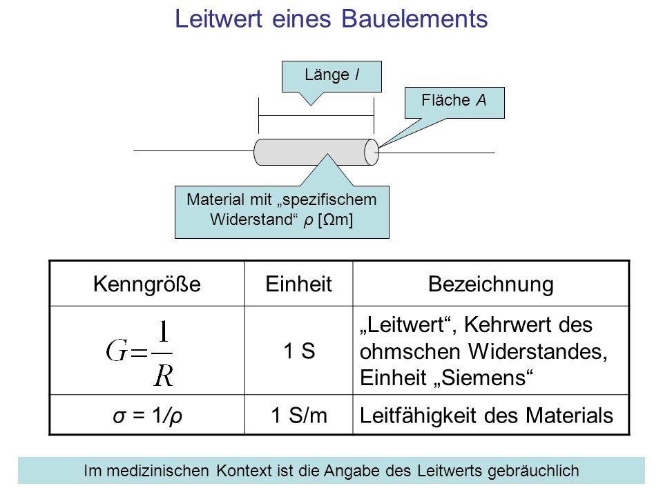 KenngrößeEinheitBezeichnung 1 S Leitwert, Kehrwert des ohmschen Widerstandes, Einheit Siemens σ = 1/ρ1 S/mLeitfähigkeit des Materials Leitwert eines B
