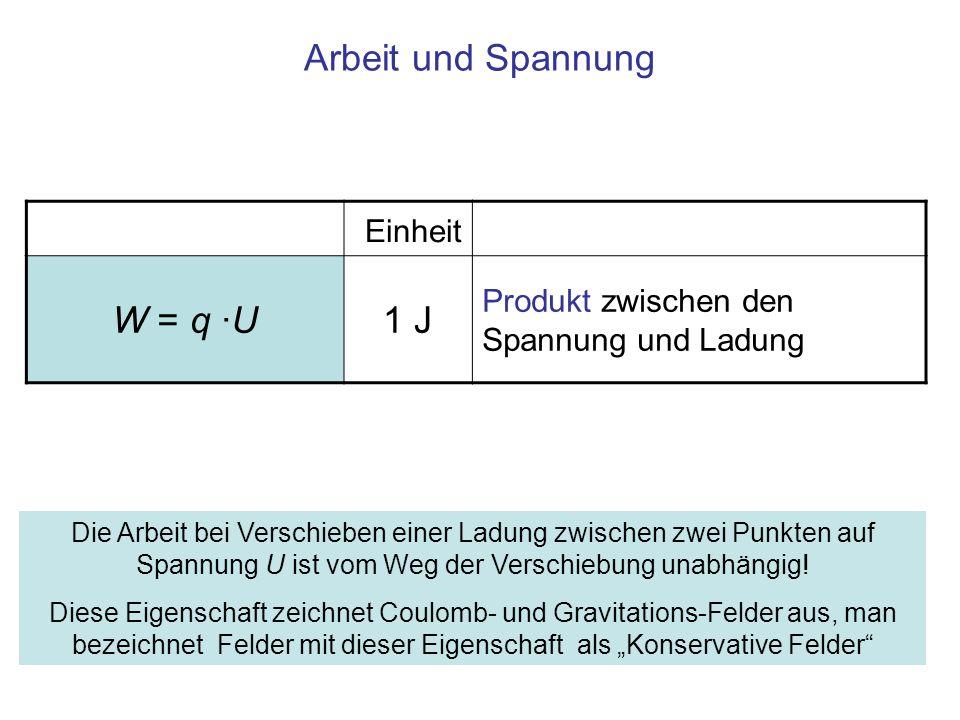 Arbeit und Spannung Einheit W = q ·U1 J Produkt zwischen den Spannung und Ladung Die Arbeit bei Verschieben einer Ladung zwischen zwei Punkten auf Spa