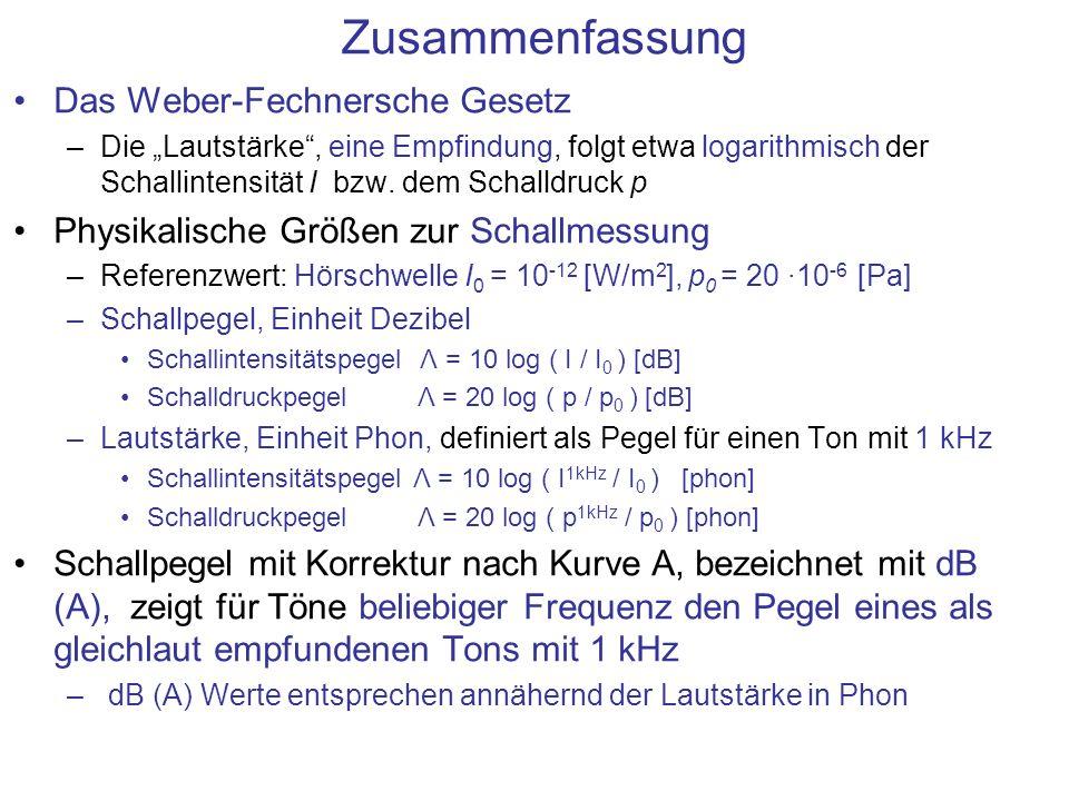 Zusammenfassung Das Weber-Fechnersche Gesetz –Die Lautstärke, eine Empfindung, folgt etwa logarithmisch der Schallintensität I bzw. dem Schalldruck p