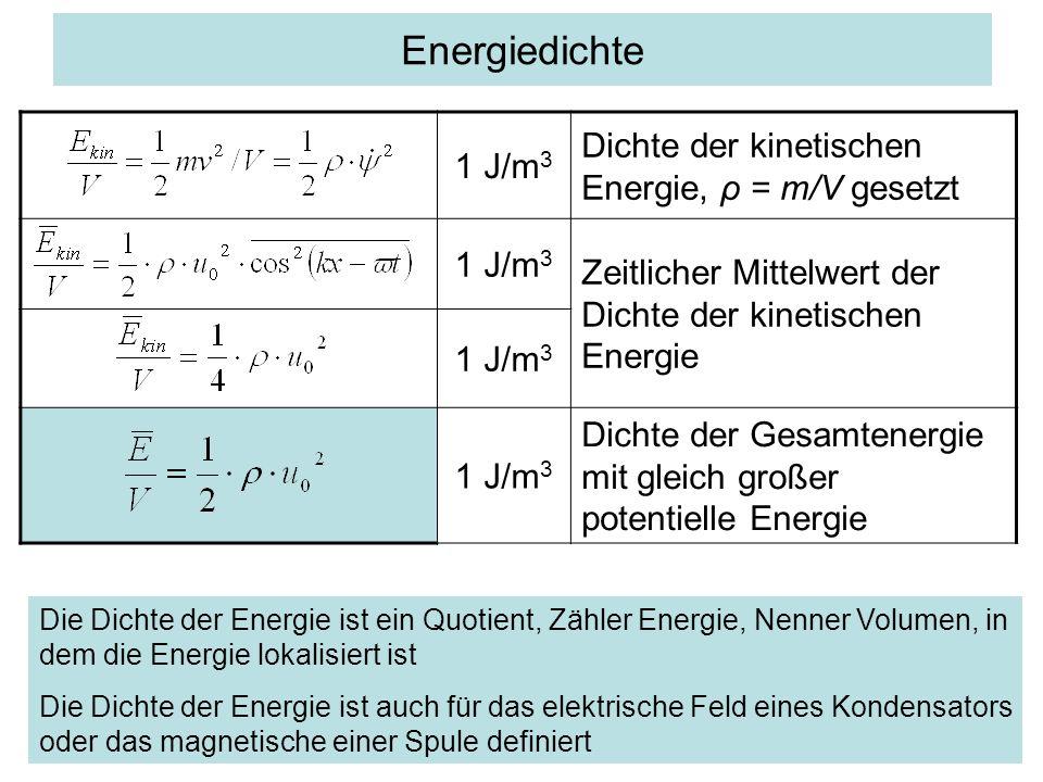 Energiedichte 1 J/m 3 Dichte der kinetischen Energie, ρ = m/V gesetzt 1 J/m 3 Zeitlicher Mittelwert der Dichte der kinetischen Energie 1 J/m 3 Dichte