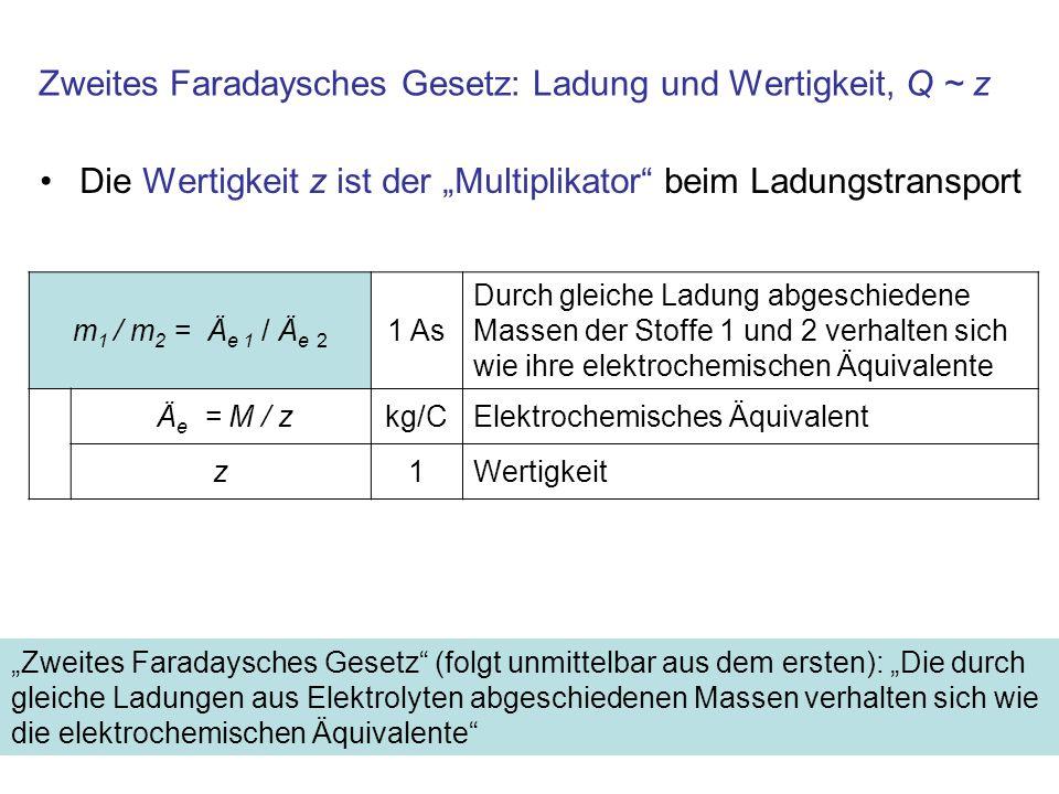 m 1 / m 2 = Ä e 1 / Ä e 2 1 As Durch gleiche Ladung abgeschiedene Massen der Stoffe 1 und 2 verhalten sich wie ihre elektrochemischen Äquivalente Ä e