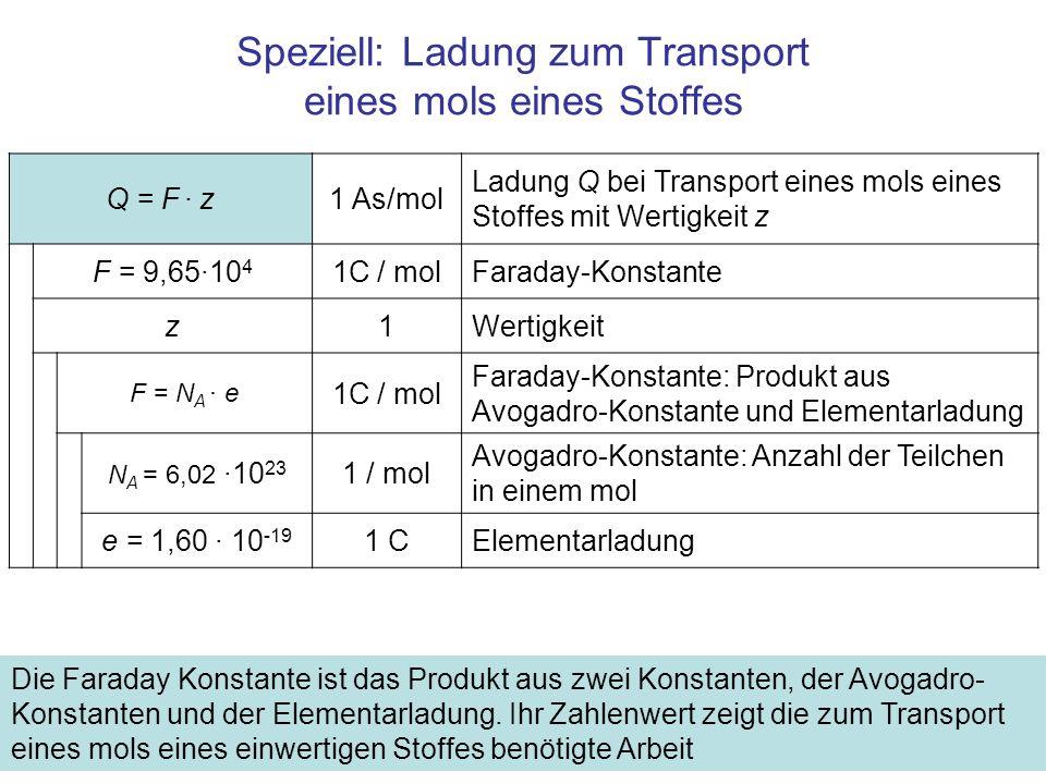 Speziell: Ladung zum Transport eines mols eines Stoffes Die Faraday Konstante ist das Produkt aus zwei Konstanten, der Avogadro- Konstanten und der El