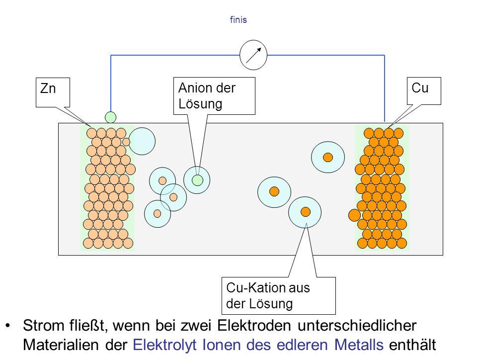 finis Strom fließt, wenn bei zwei Elektroden unterschiedlicher Materialien der Elektrolyt Ionen des edleren Metalls enthält Anion der Lösung Cu-Kation
