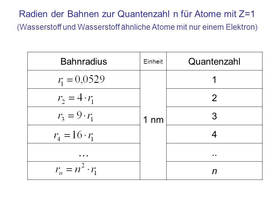 Radien der Bahnen zur Quantenzahl n für Atome mit Z=1 (Wasserstoff und Wasserstoff ähnliche Atome mit nur einem Elektron) Bahnradius Einheit Quantenza
