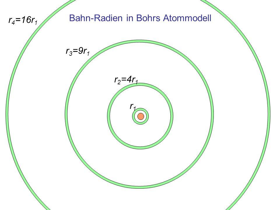 Bahn-Radien in Bohrs Atommodell r1r1 r 2 =4r 1 r 3 =9r 1 r 4 =16r 1