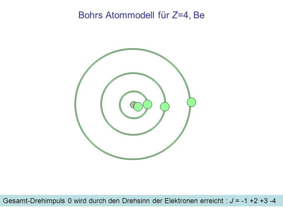 Bohrs Atommodell für Z=4, Be Gesamt-Drehimpuls 0 wird durch den Drehsinn der Elektronen erreicht : J = -1 +2 +3 -4