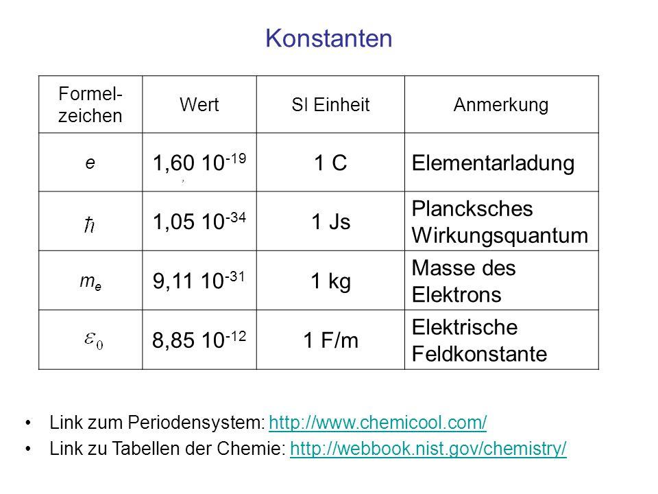 Formel- zeichen WertSI EinheitAnmerkung e 1,60 10 -19 1 CElementarladung 1,05 10 -34 1 Js Plancksches Wirkungsquantum meme 9,11 10 -31 1 kg Masse des