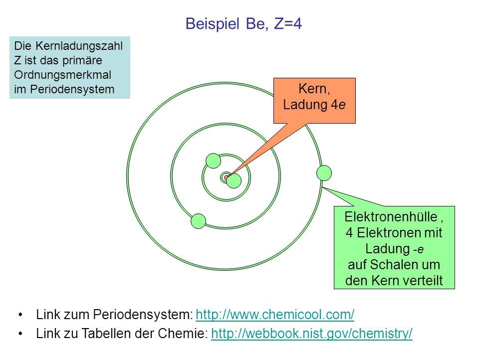 Beispiel Be, Z=4 Elektronenhülle, 4 Elektronen mit Ladung -e auf Schalen um den Kern verteilt Link zum Periodensystem: http://www.chemicool.com/http:/