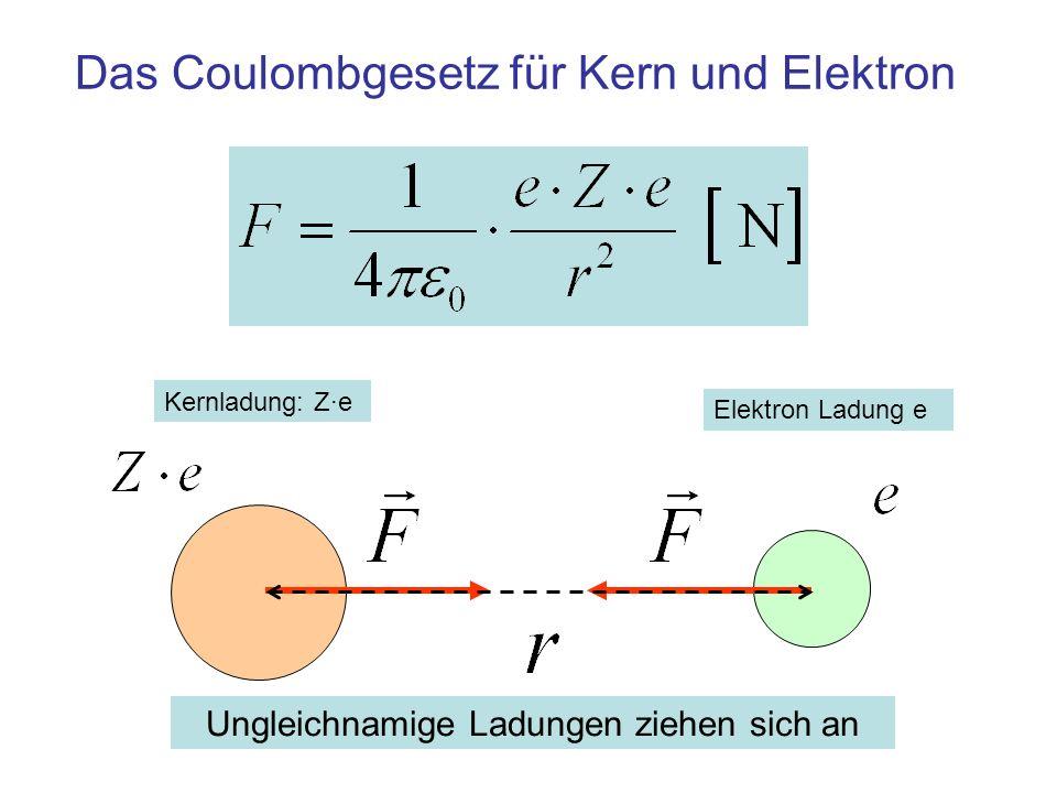 Das Coulombgesetz für Kern und Elektron Ungleichnamige Ladungen ziehen sich an Kernladung: Z·e Elektron Ladung e
