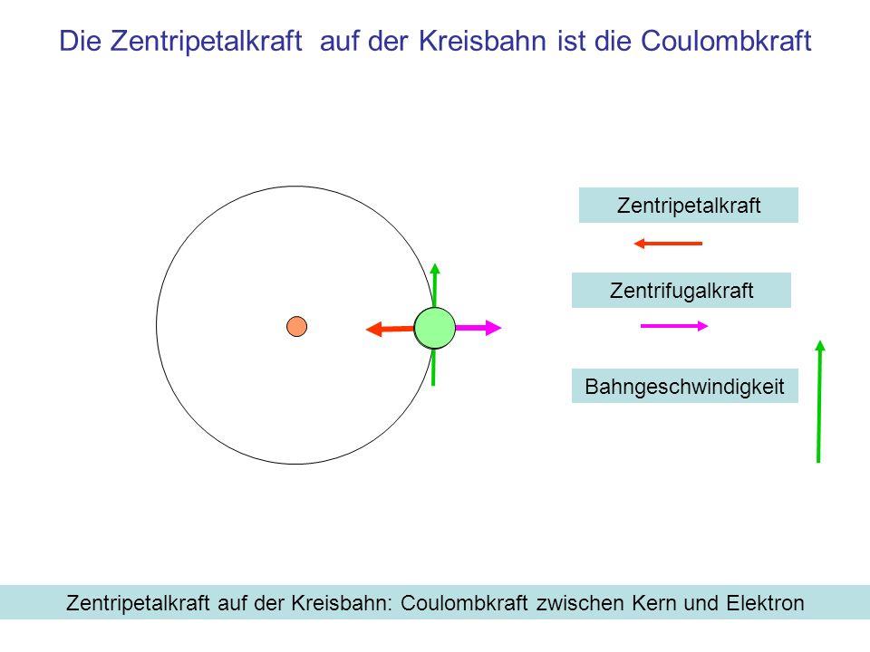 Zentripetalkraft Zentrifugalkraft Zentripetalkraft auf der Kreisbahn: Coulombkraft zwischen Kern und Elektron Die Zentripetalkraft auf der Kreisbahn i