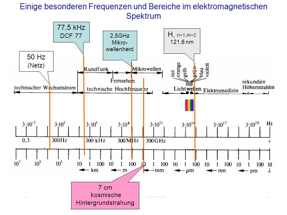 2,5GHz Mikro- wellenherd 50 Hz (Netz) 77,5 kHz DCF 77 Einige besonderen Frequenzen und Bereiche im elektromagnetischen Spektrum 7 cm kosmische Hinterg