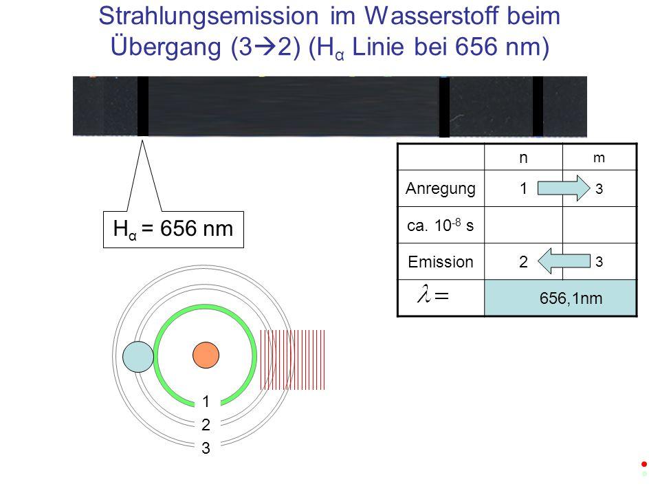 n m Anregung1 3 ca. 10 -8 s Emission2 3 656,1nm Strahlungsemission im Wasserstoff beim Übergang (3 2) (H α Linie bei 656 nm) H α = 656 nm 1 2 3