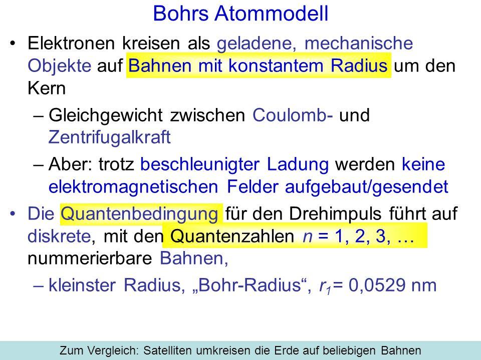 Energie eines Elektrons auf Schale n 1 eV Energie auf Bahn n für ein Atom mit Kernladung Z 1 eV E 1 ist die Energie auf Bahn 1 des Wasserstoffatoms (Z=1) Die Radien der Bahnen wachsen mit n 2 Die Energie der elektronischen Zustände ist proportional zum Quadrat der Kernladungszahl: ~ Z 2 umgekehrt proportional zum Quadrat der Quantenzahl der Bahn: ~1/n 2 Detaillierte Rechnungen dazu: Atom_Bohr_mit_Berechnung_des_Bahnradius_10.pps Atom_Bohr_mit_Berechnung_der_Energie_10.pps Atom_Bohr_mit_Berechnung_des_Bahnradius_10.pps Atom_Bohr_mit_Berechnung_der_Energie_10.pps
