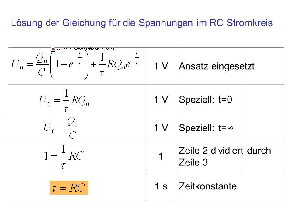 1 VAnsatz eingesetzt 1 VSpeziell: t=0 1 VSpeziell: t= 1 Zeile 2 dividiert durch Zeile 3 1 sZeitkonstante Lösung der Gleichung für die Spannungen im RC