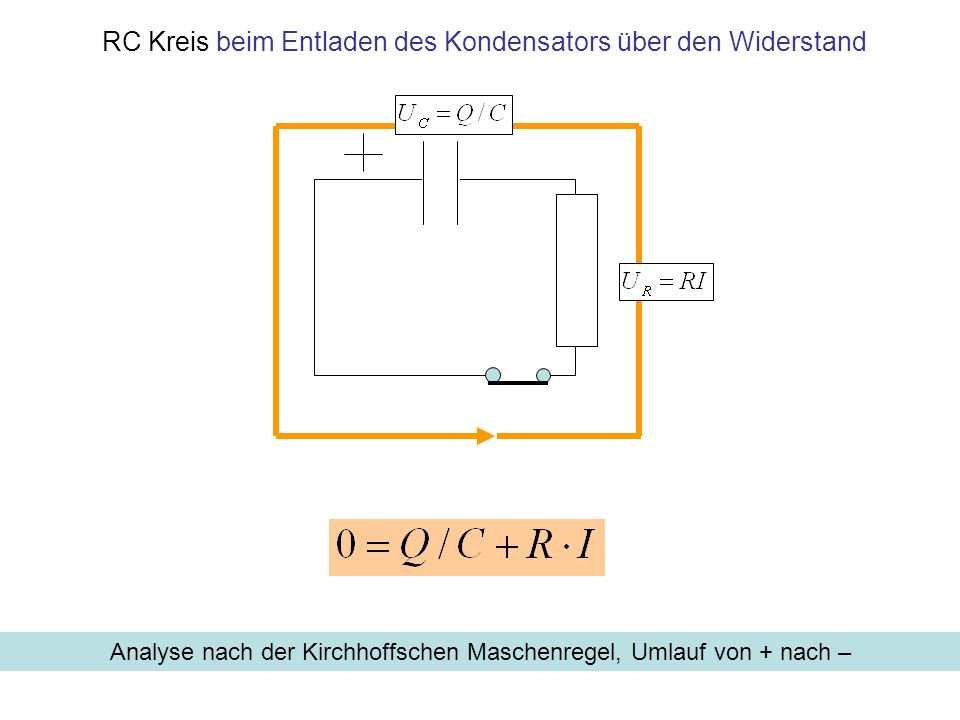 RC Kreis beim Entladen des Kondensators über den Widerstand Analyse nach der Kirchhoffschen Maschenregel, Umlauf von + nach –