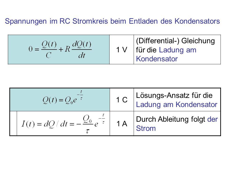 1 V (Differential-) Gleichung für die Ladung am Kondensator Spannungen im RC Stromkreis beim Entladen des Kondensators 1 C Lösungs-Ansatz für die Ladu