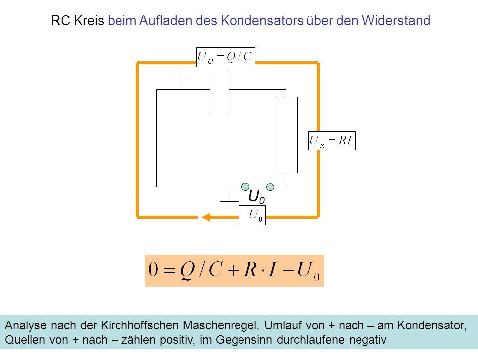 U0U0 RC Kreis beim Aufladen des Kondensators über den Widerstand Analyse nach der Kirchhoffschen Maschenregel, Umlauf von + nach – am Kondensator, Que