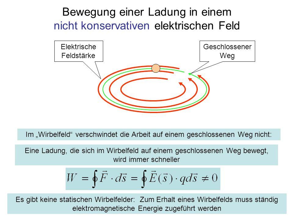 Bewegung einer Ladung in einem nicht konservativen elektrischen Feld Elektrische Feldstärke Geschlossener Weg Es gibt keine statischen Wirbelfelder: Z