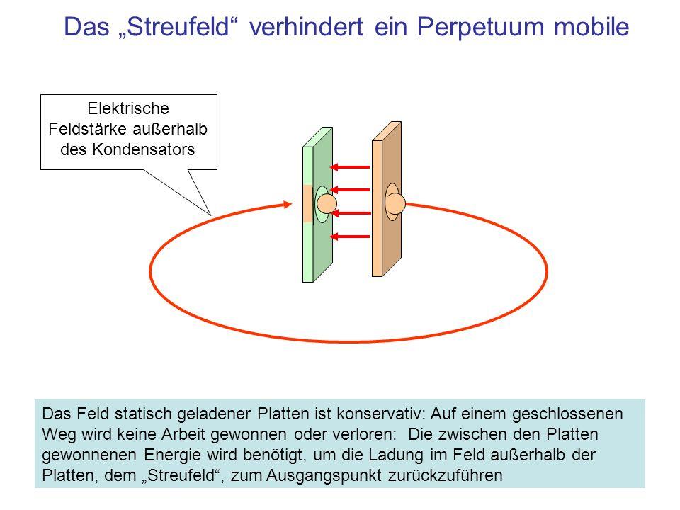 Das Streufeld verhindert ein Perpetuum mobile Elektrische Feldstärke außerhalb des Kondensators Das Feld statisch geladener Platten ist konservativ: A
