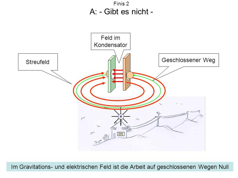 Finis 2 A: - Gibt es nicht - Streufeld Geschlossener Weg Feld im Kondensator Im Gravitations- und elektrischen Feld ist die Arbeit auf geschlossenen W