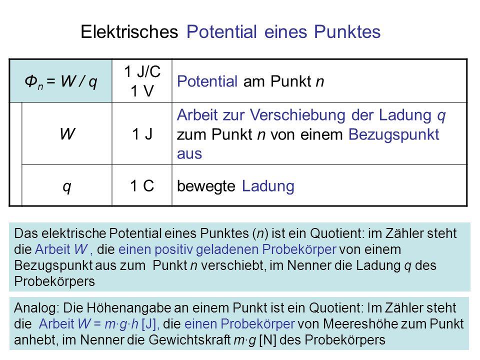 Φ n = W / q 1 J/C 1 V Potential am Punkt n W1 J Arbeit zur Verschiebung der Ladung q zum Punkt n von einem Bezugspunkt aus q1 Cbewegte Ladung Elektris
