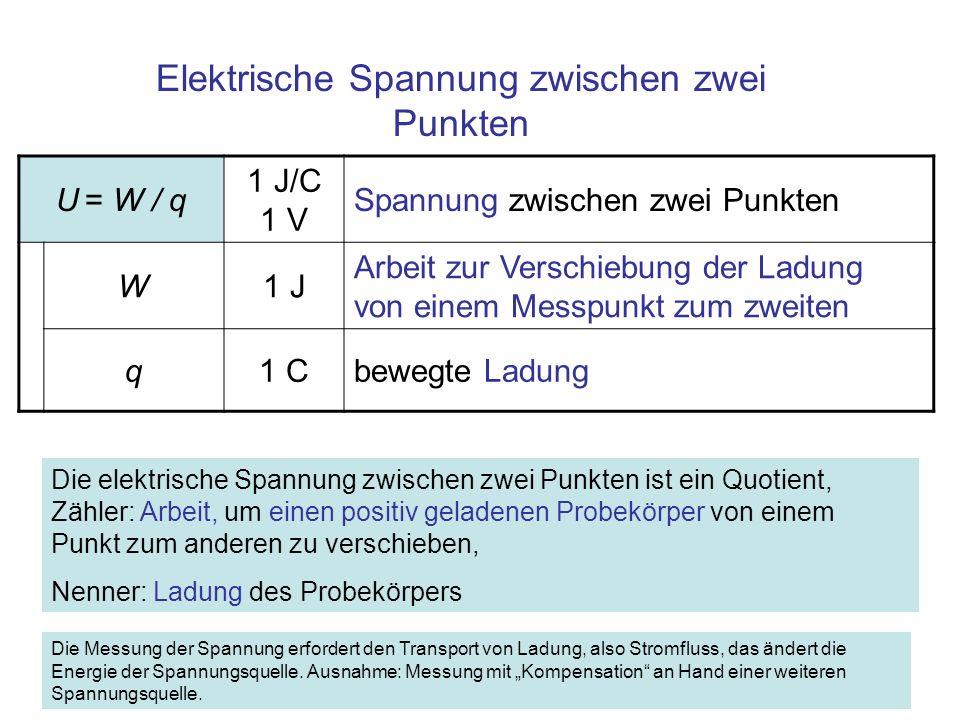 U = W / q 1 J/C 1 V Spannung zwischen zwei Punkten W1 J Arbeit zur Verschiebung der Ladung von einem Messpunkt zum zweiten q1 Cbewegte Ladung Elektris