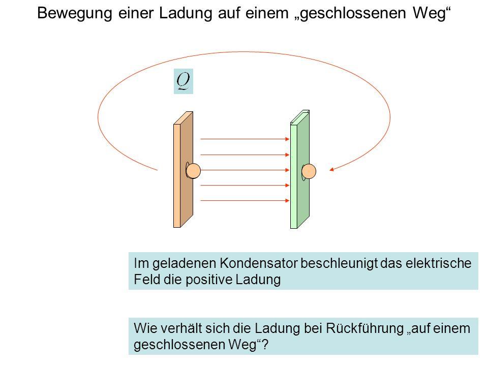 Bewegung einer Ladung auf einem geschlossenen Weg Im geladenen Kondensator beschleunigt das elektrische Feld die positive Ladung Wie verhält sich die