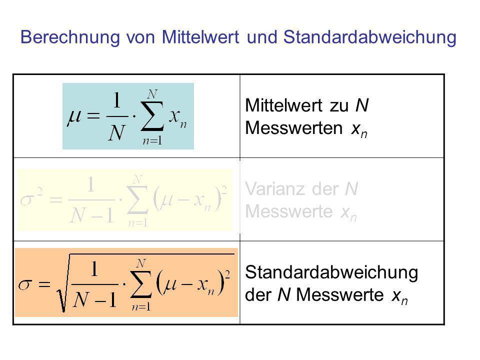 Mittelwert zu N Messwerten x n Varianz der N Messwerte x n Standardabweichung der N Messwerte x n Berechnung von Mittelwert und Standardabweichung