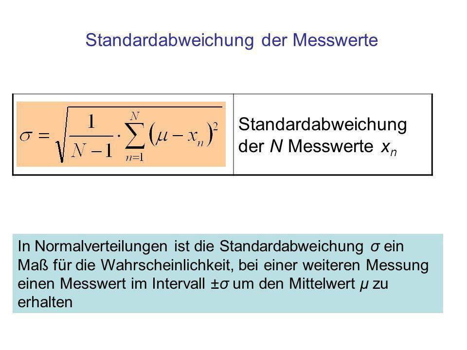 Standardabweichung der Messwerte In Normalverteilungen ist die Standardabweichung σ ein Maß für die Wahrscheinlichkeit, bei einer weiteren Messung ein