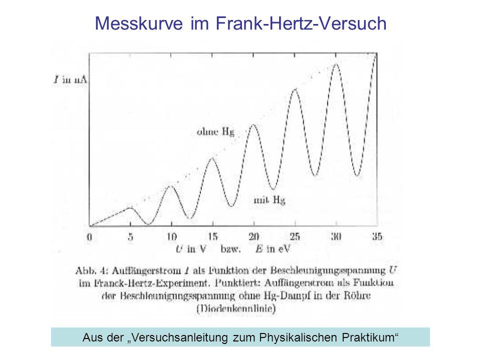 Messkurve im Frank-Hertz-Versuch Aus der Versuchsanleitung zum Physikalischen Praktikum