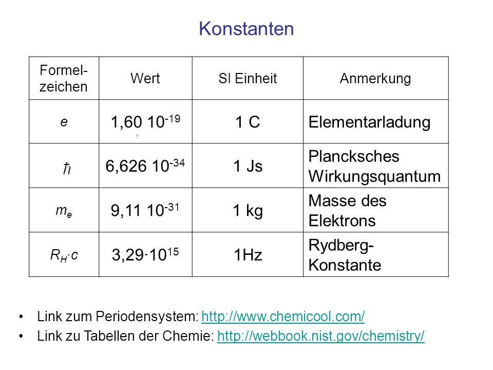 Formel- zeichen WertSI EinheitAnmerkung e 1,60 10 -19 1 CElementarladung 6,626 10 -34 1 Js Plancksches Wirkungsquantum meme 9,11 10 -31 1 kg Masse des