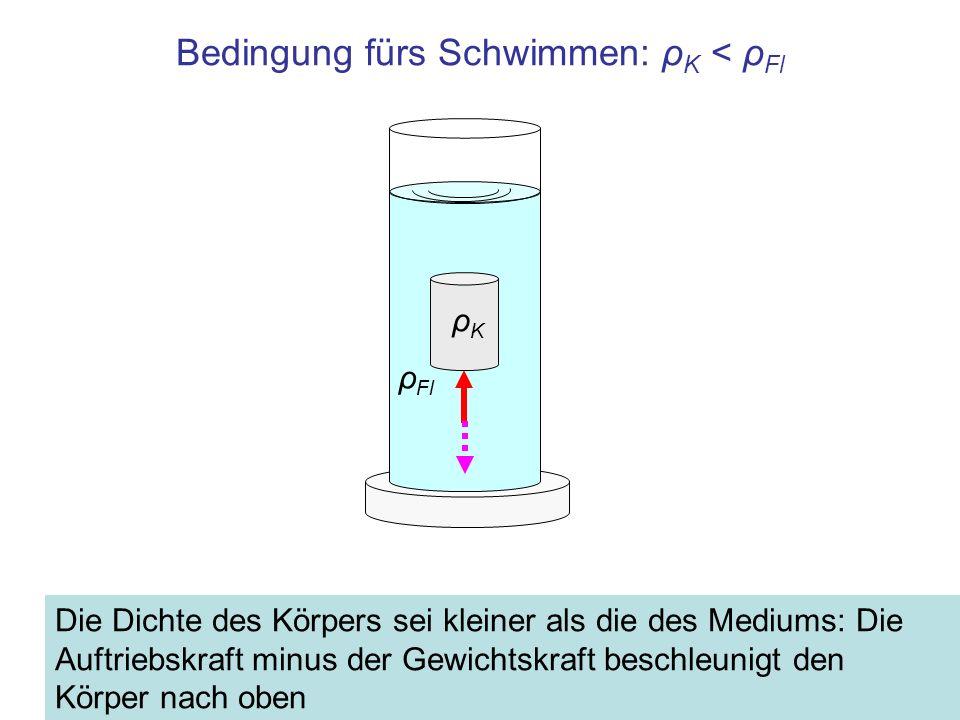 Bedingung fürs Schwimmen: ρ K < ρ Fl ρKρK ρ Fl Die Dichte des Körpers sei kleiner als die des Mediums: Die Auftriebskraft minus der Gewichtskraft besc