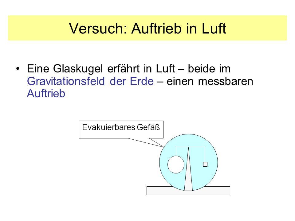 Versuch: Auftrieb in Luft Eine Glaskugel erfährt in Luft – beide im Gravitationsfeld der Erde – einen messbaren Auftrieb Evakuierbares Gefäß