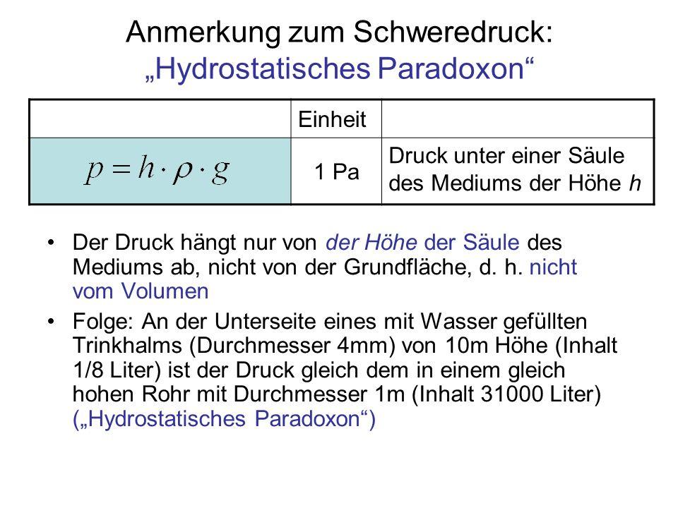 Anmerkung zum Schweredruck: Hydrostatisches Paradoxon Einheit 1 Pa Druck unter einer Säule des Mediums der Höhe h Der Druck hängt nur von der Höhe der