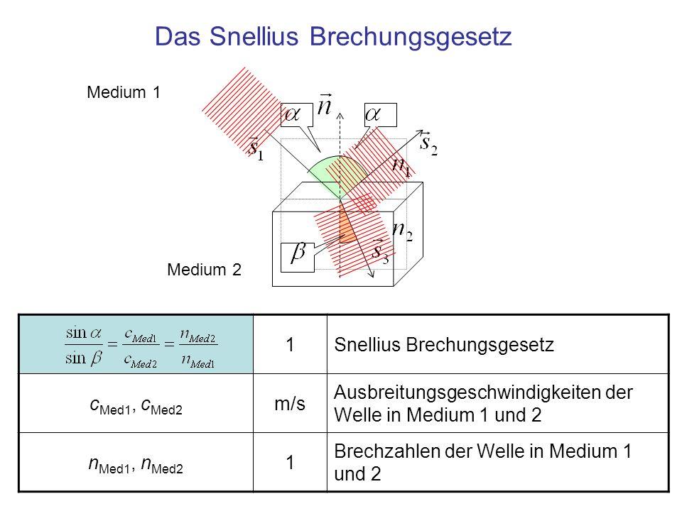 1Snellius Brechungsgesetz c Med1, c Med2 m/s Ausbreitungsgeschwindigkeiten der Welle in Medium 1 und 2 n Med1, n Med2 1 Brechzahlen der Welle in Mediu