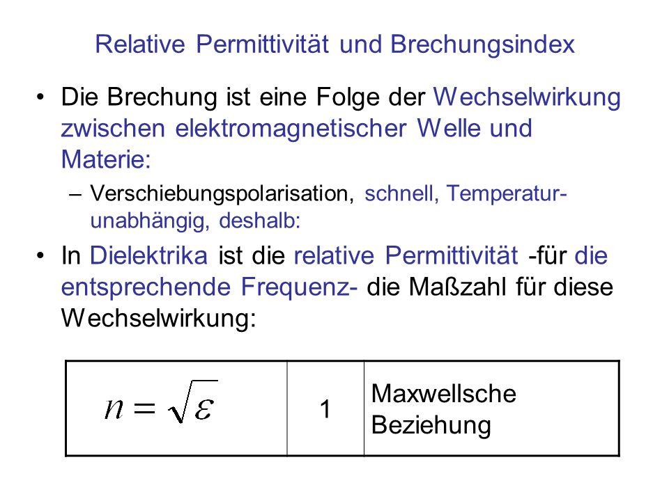 Relative Permittivität und Brechungsindex Die Brechung ist eine Folge der Wechselwirkung zwischen elektromagnetischer Welle und Materie: –Verschiebung