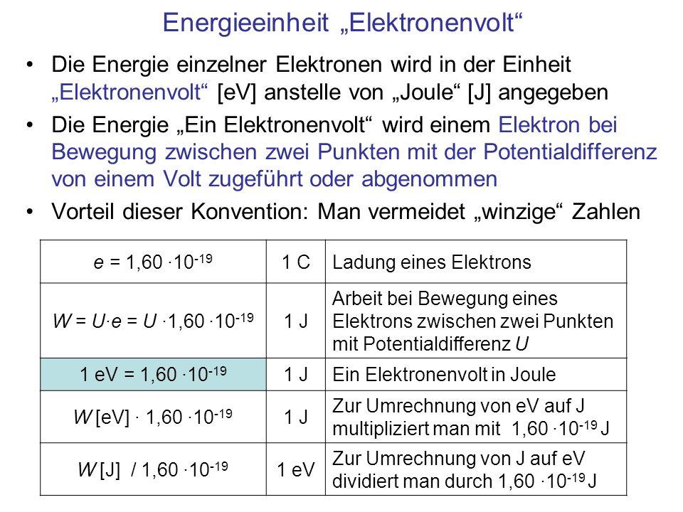 Bohrs Atommodell mit Energie für Z=1, Wasserstoff r1r1 r 2 =4r 1 r 3 =9r 1 r 4 =16r 1 E 1 =-13,6 eV E 2 =-3,4 eV E 3 =-1,5 eV E 1 =-0,85 eV