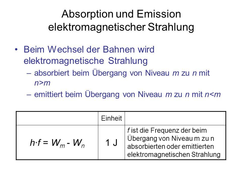 Absorption und Emission elektromagnetischer Strahlung bei Bahnwechsel Anregung und Rückkehr nach der mittleren Lebensdauer (etwa 10 -8 s) unter Strahlungs-Emission auf das Ausgangs Niveau