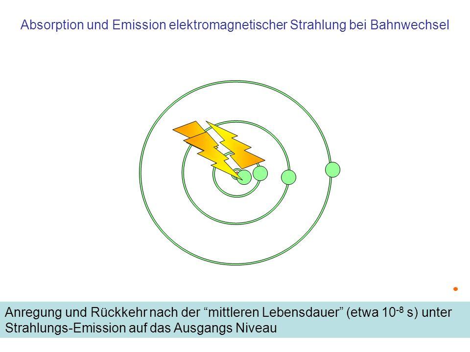Zusammenfassung Bohrs Atommodell: Elektronen kreisen als geladene Massenpunkte um den Kern Zu jeder Bahn n=1,2,3,..