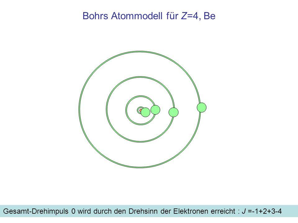 1 JKinetische Energie 1 JPotentielle Energie 1 J Energie des Elektrons auf Bahn n Berechnung der Energie auf Bahn n Die gesamte Energie ist die Summe aus kinetischer und potentieller Energie Die gelb markierten, zuvor berechneten quantisierten Größen werden im Folgenden eingesetzt