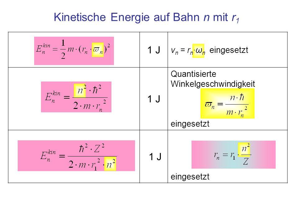 1 J Konstante für ein Teilchen mit Masse m, beachte, eingesetzt 1 J Kinetische Energie auf Bahn n Kinetische Energie auf Bahn n mit Konstanter E 1 Die Konstante erweist sich als die kleinste Energie eines Elektrons im Wasserstoffatom (Z=1) auf der innersten Bahn (n=1), vgl.