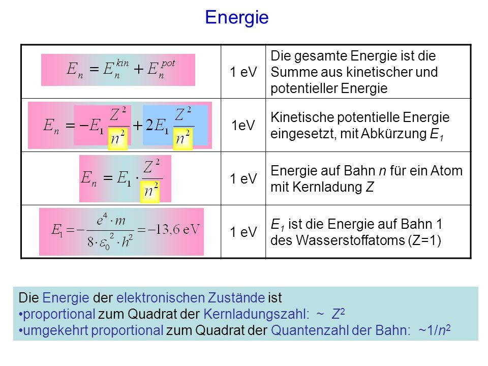 Energieeinheit Elektronenvolt Die Energie einzelner Elektronen wird in der Einheit Elektronenvolt [eV] anstelle von Joule [J] angegeben Die Energie Ein Elektronenvolt wird einem Elektron bei Bewegung zwischen zwei Punkten mit der Potentialdifferenz von einem Volt zugeführt oder abgenommen Vorteil dieser Konvention: Man vermeidet winzige Zahlen e = 1,60 ·10 -19 1 CLadung eines Elektrons W = U·e = U ·1,60 ·10 -19 1 J Arbeit bei Bewegung eines Elektrons zwischen zwei Punkten mit Potentialdifferenz U 1 eV = 1,60 ·10 -19 1 JEin Elektronenvolt in Joule W [eV] · 1,60 ·10 -19 1 J Zur Umrechnung von eV auf J multipliziert man mit 1,60 ·10 -19 J W [J] / 1,60 ·10 -19 1 eV Zur Umrechnung von J auf eV dividiert man durch 1,60 ·10 -19 J