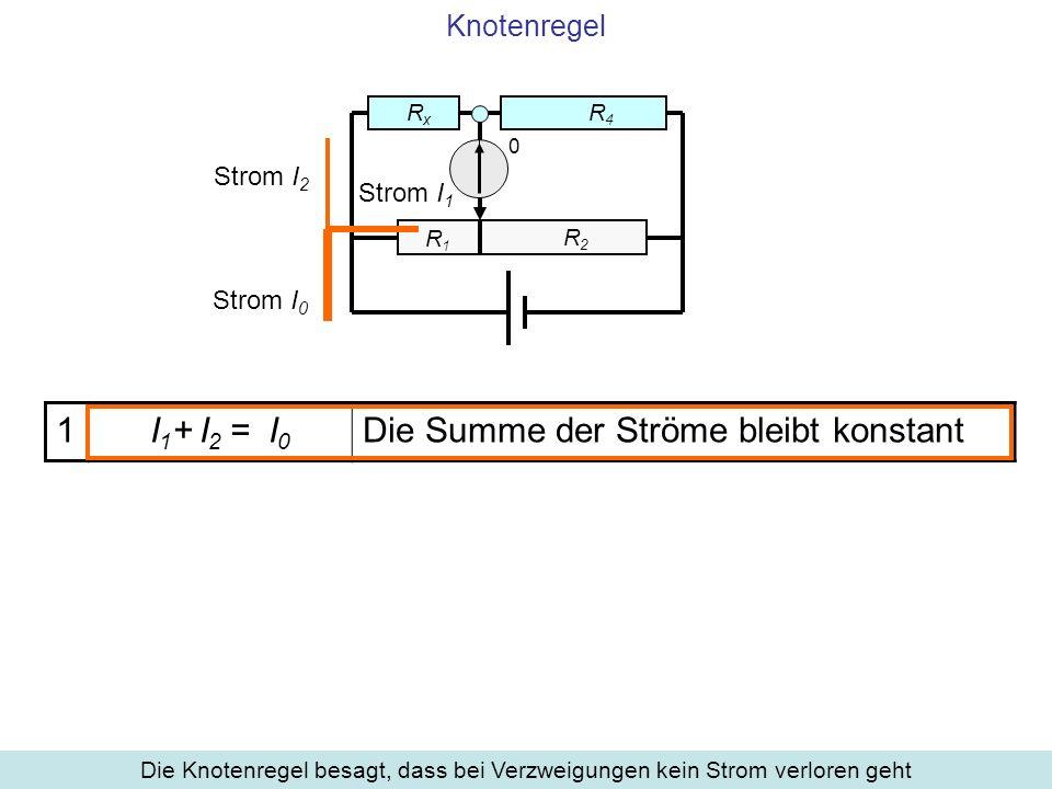 Knotenregel Die Knotenregel besagt, dass bei Verzweigungen kein Strom verloren geht R1 R1 R2 R2 Rx Rx R4 R4 Strom I 2 Strom I 1 0 1I 1 + I 2 = I 0 Die