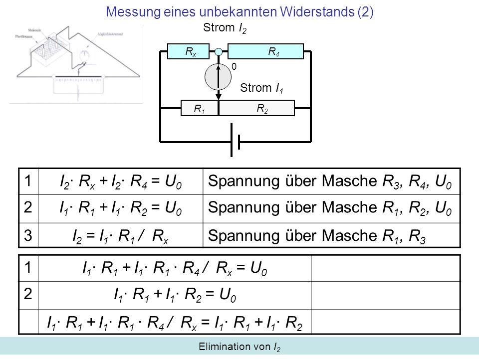 Messung eines unbekannten Widerstands (3) R1 R1 R2 R2 Rx Rx R4 R4 Strom I 2 Strom I 1 0 1R 1 + R 1 · R 4 / R x = R 1 + R 2 R 1 · R 4 / R x = R 2 R 1 · R 4 / R 2 = R x Unbekannter Widerstand R x Elimination von I 1,, Auflösung nach R x